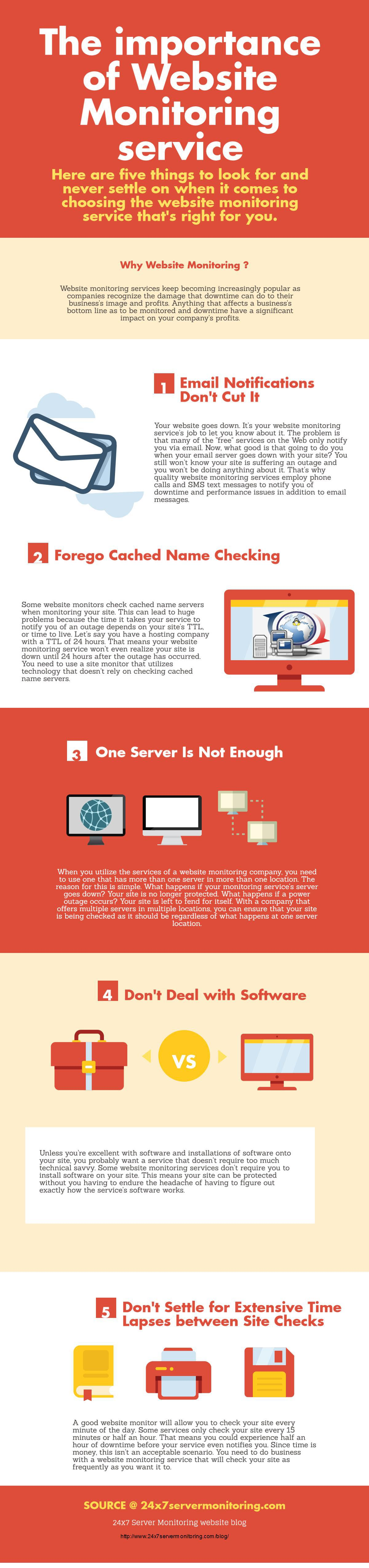 24x7servermonit websitemonitoring11